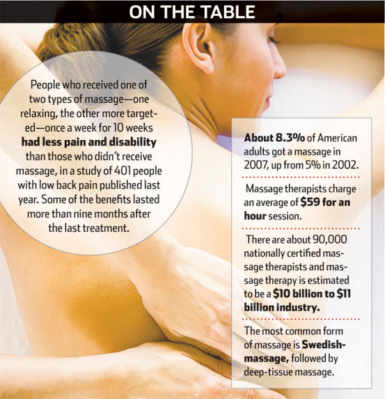 massage therapy medical benefits